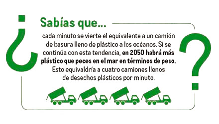 Uso de productos desechables biodegradables