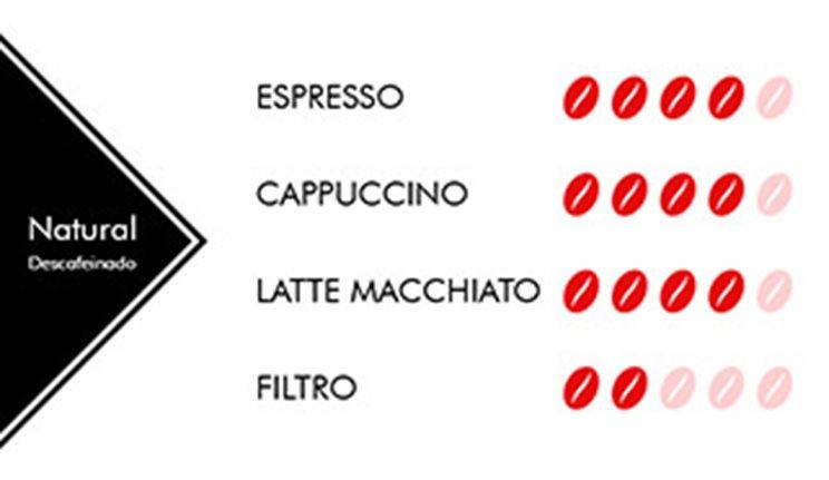 Cafe natural descafeinado Rioba