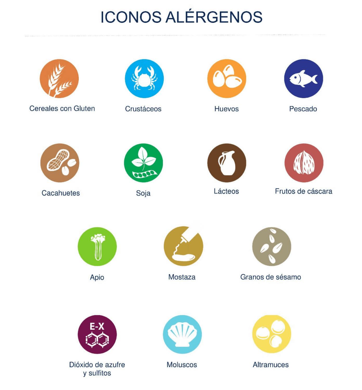 Preguntas frecuentes alérgenos
