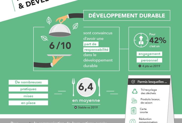 Infographie sur le développement durable