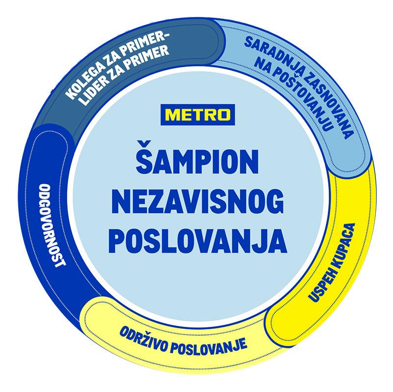 Metro principi